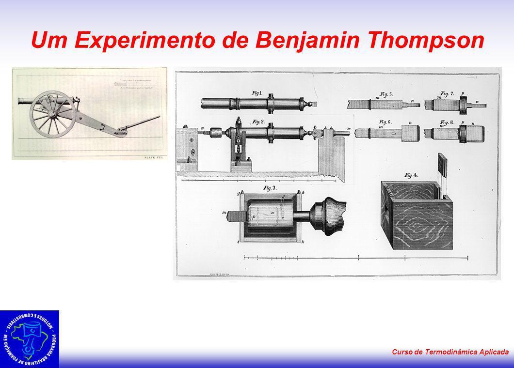 Um Experimento de Benjamin Thompson