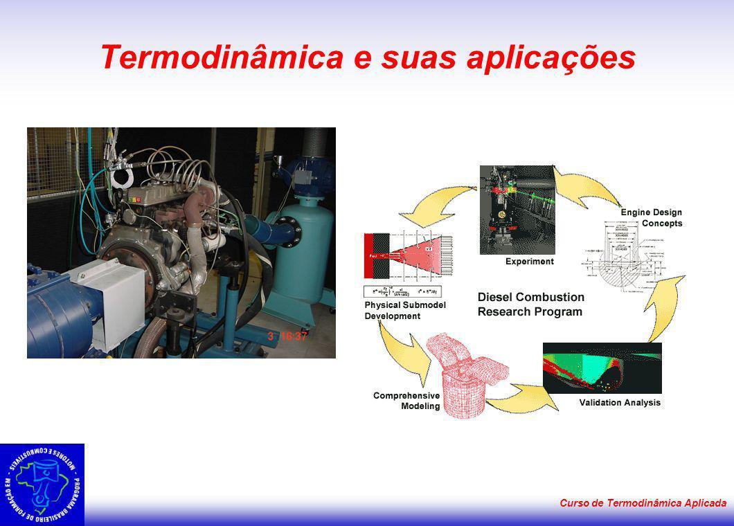 Termodinâmica e suas aplicações
