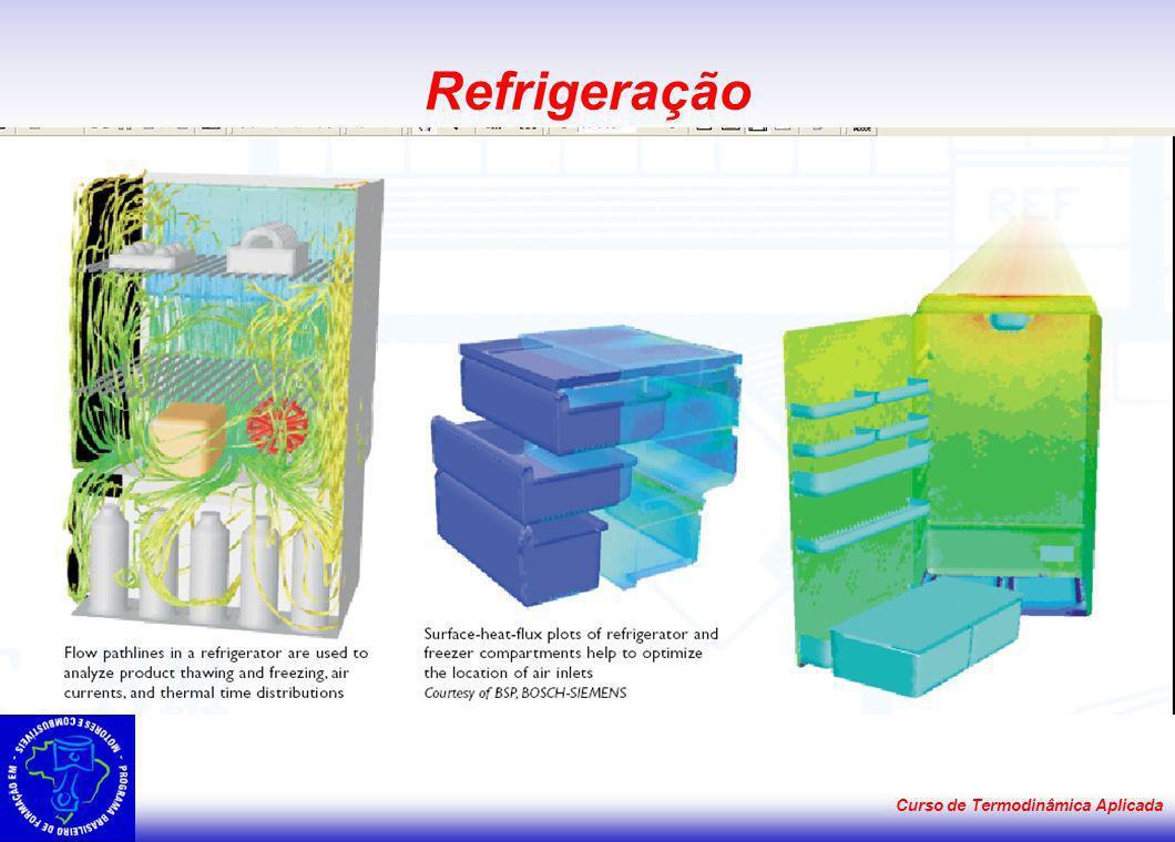 Refrigeração Curso de Termodinâmica Aplicada