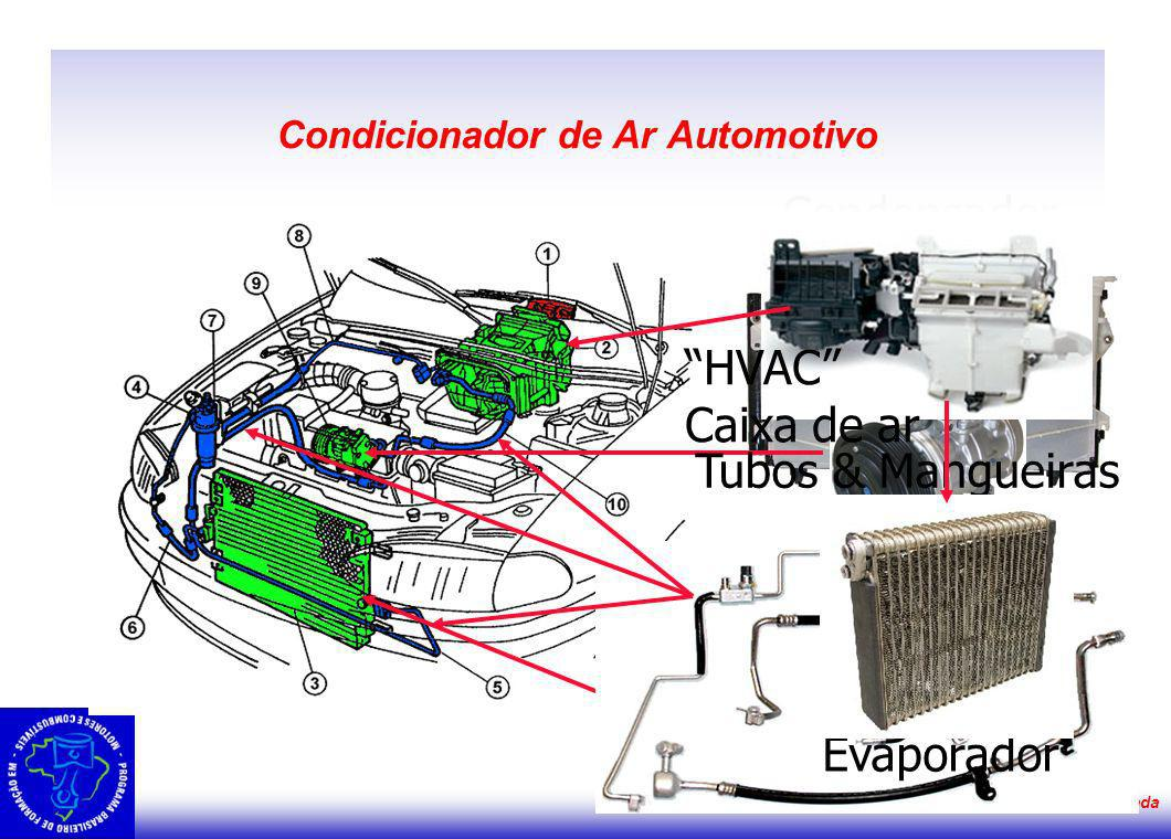 Condicionador de Ar Automotivo