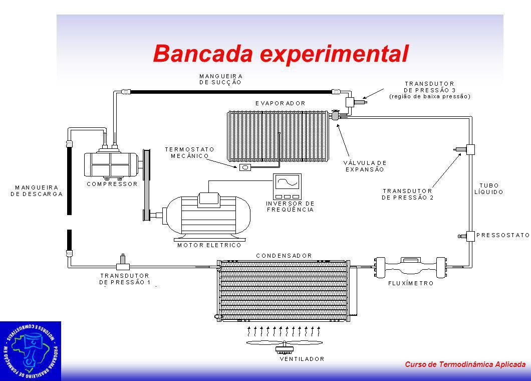 Bancada experimental Curso de Termodinâmica Aplicada