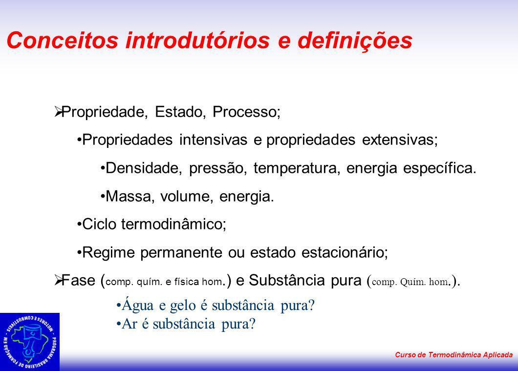 Conceitos introdutórios e definições