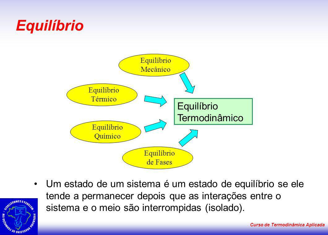 Equilíbrio Equilíbrio Termodinâmico