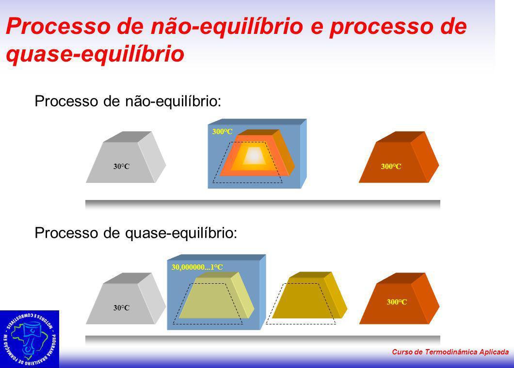Processo de não-equilíbrio e processo de quase-equilíbrio