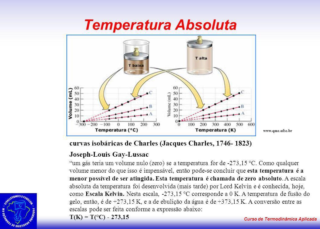 Temperatura Absoluta www.qmc.ufsc.br. curvas isobáricas de Charles (Jacques Charles, 1746- 1823) Joseph-Louis Gay-Lussac.