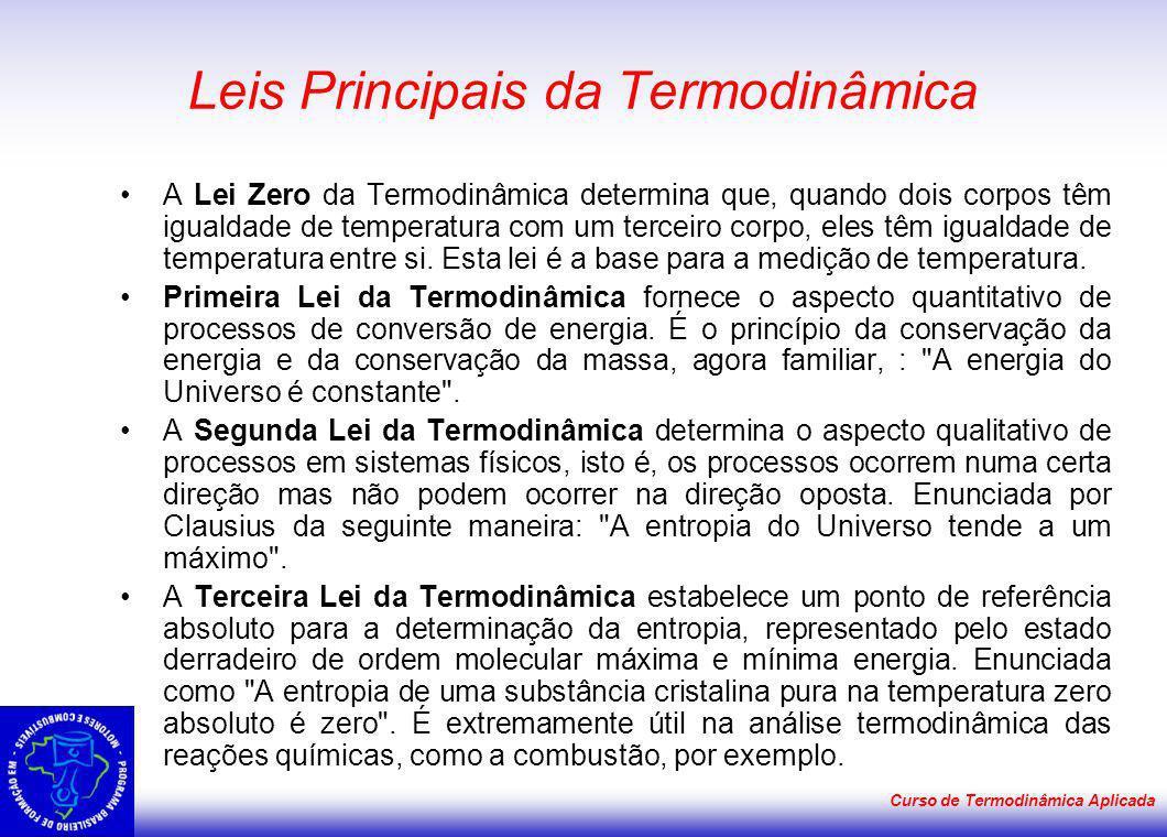 Leis Principais da Termodinâmica
