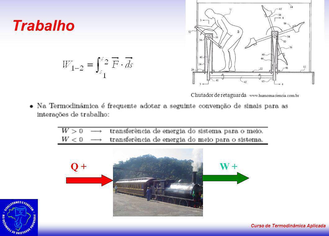 Trabalho Q + W + Chutador de retaguarda www.humornaciencia.com.br