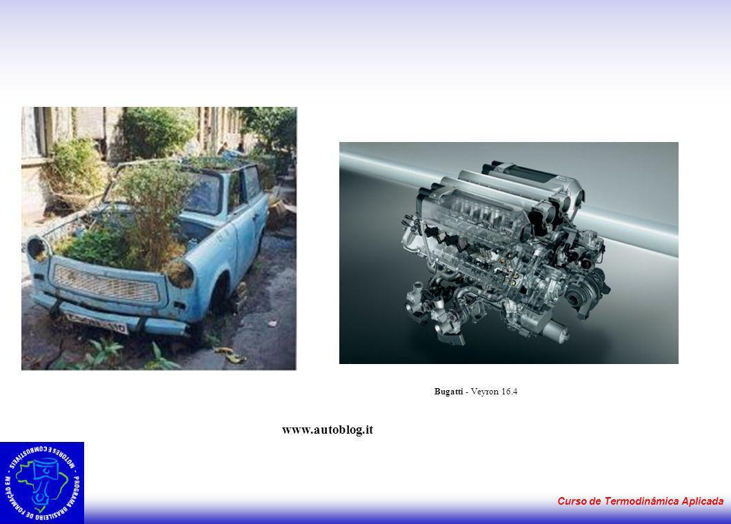 Bugatti - Veyron 16.4 www.autoblog.it Curso de Termodinâmica Aplicada