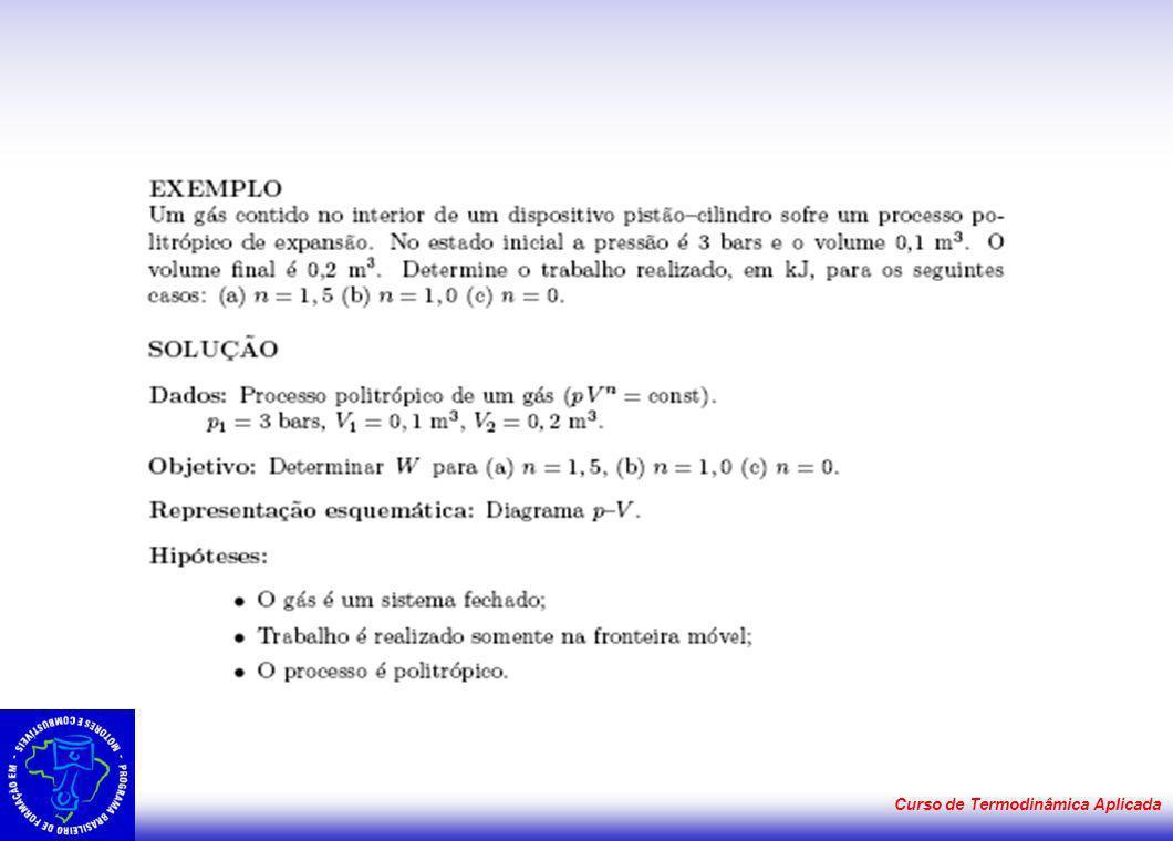 Curso de Termodinâmica Aplicada