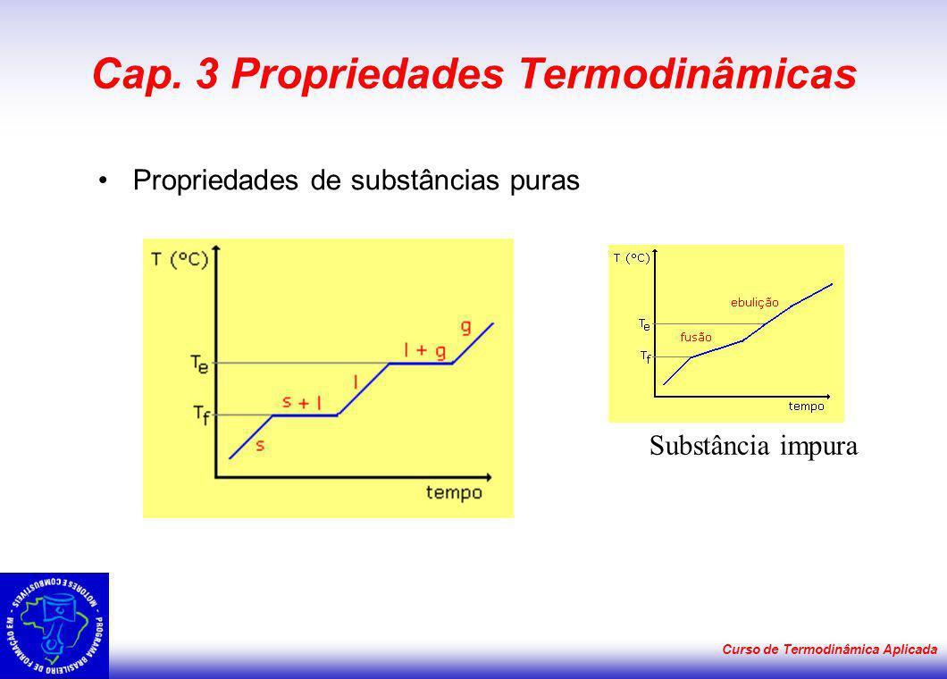 Cap. 3 Propriedades Termodinâmicas