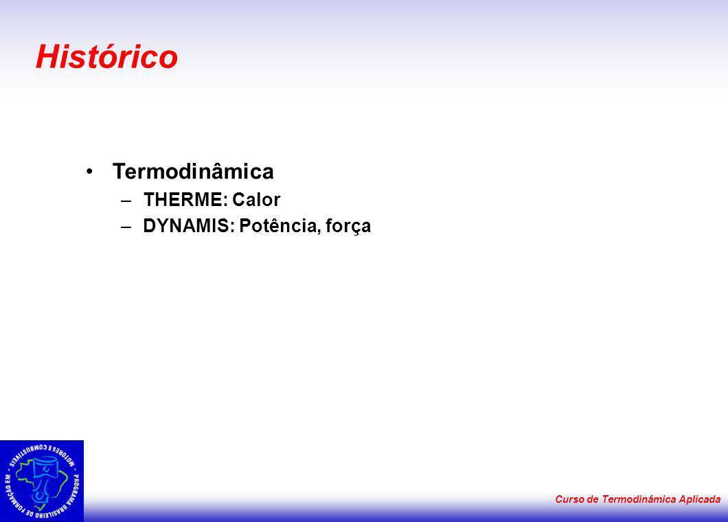Histórico Termodinâmica THERME: Calor DYNAMIS: Potência, força