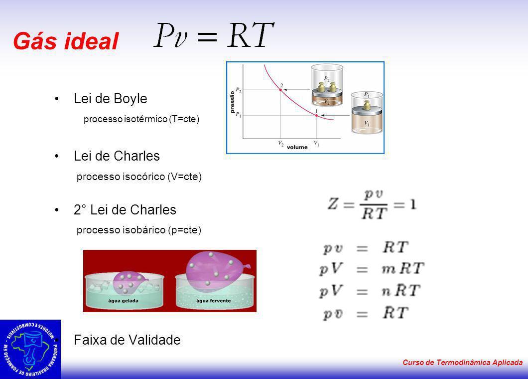 Gás ideal Lei de Boyle processo isotérmico (T=cte) Lei de Charles