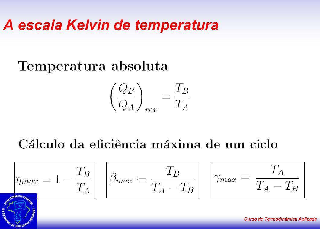 A escala Kelvin de temperatura
