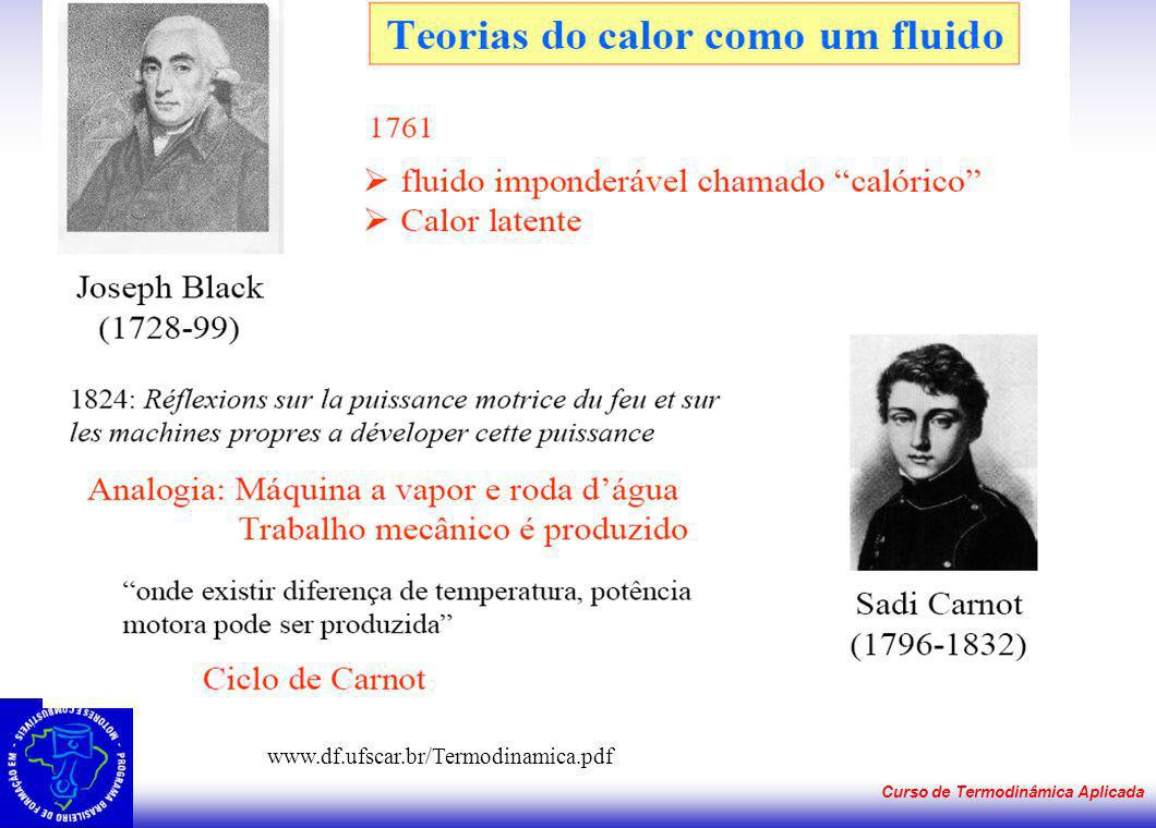 www.df.ufscar.br/Termodinamica.pdf Curso de Termodinâmica Aplicada