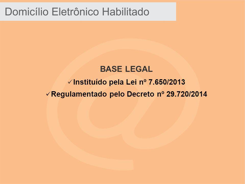 BASE LEGAL Instituído pela Lei nº 7.650/2013