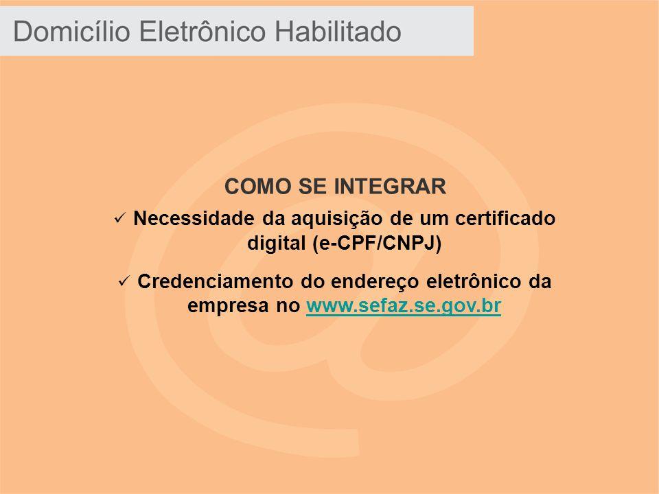 Necessidade da aquisição de um certificado digital (e-CPF/CNPJ)