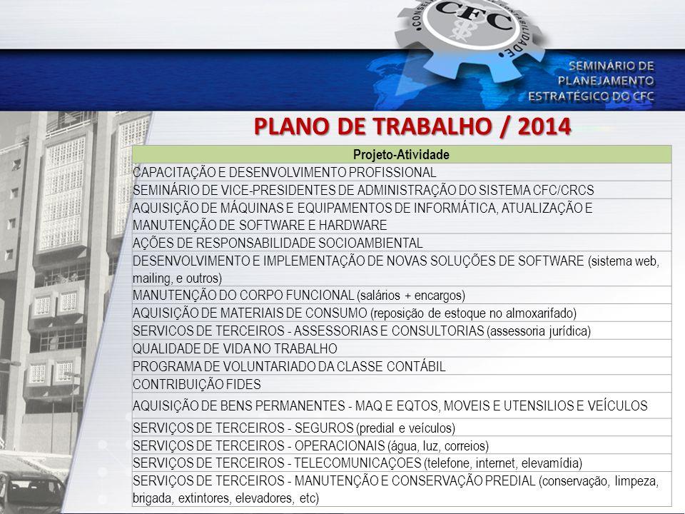 PLANO DE TRABALHO / 2014 Projeto-Atividade