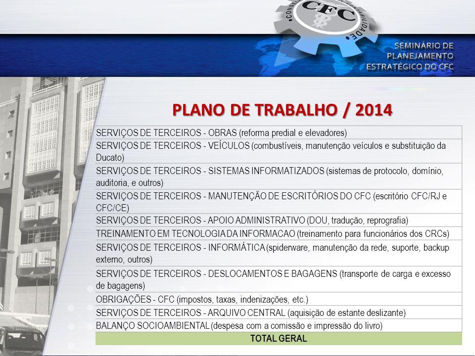 PLANO DE TRABALHO / 2014 SERVIÇOS DE TERCEIROS - OBRAS (reforma predial e elevadores)