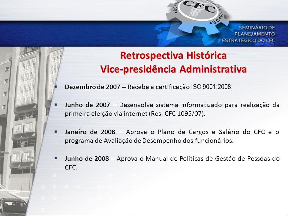 Retrospectiva Histórica Vice-presidência Administrativa