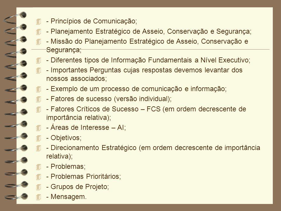 - Princípios de Comunicação;