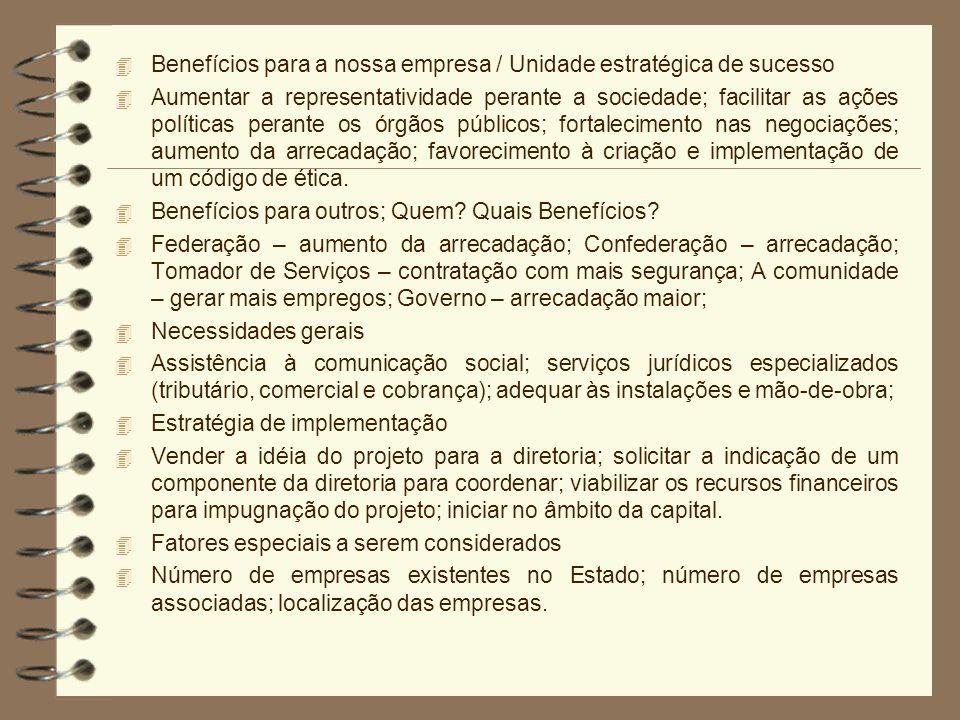 Benefícios para a nossa empresa / Unidade estratégica de sucesso
