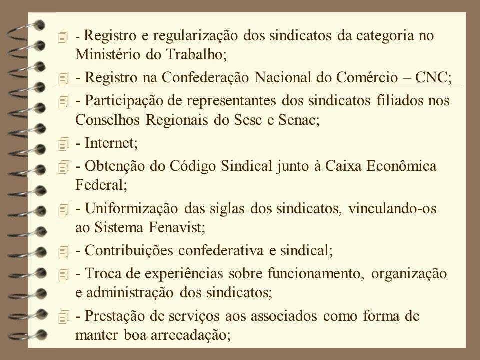- Registro na Confederação Nacional do Comércio – CNC;