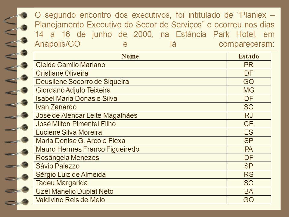 O segundo encontro dos executivos, foi intitulado de Planiex – Planejamento Executivo do Secor de Serviços e ocorreu nos dias 14 a 16 de junho de 2000, na Estância Park Hotel, em Anápolis/GO e lá compareceram: