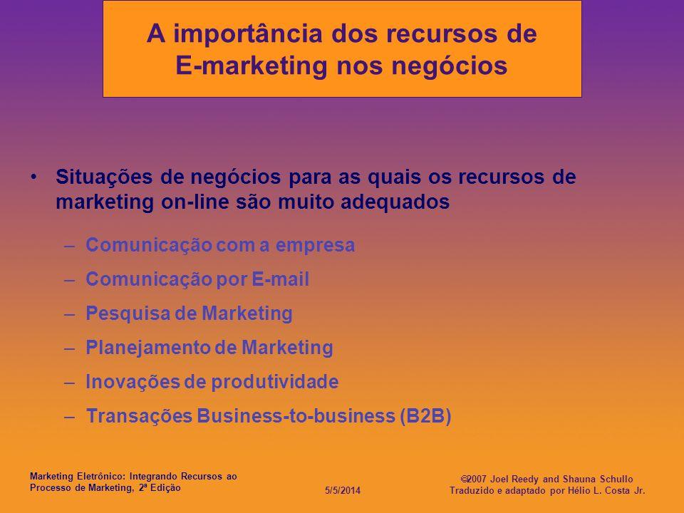 A importância dos recursos de E-marketing nos negócios