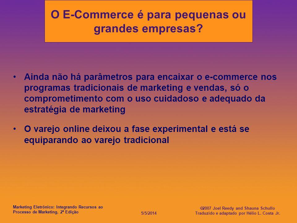 O E-Commerce é para pequenas ou grandes empresas