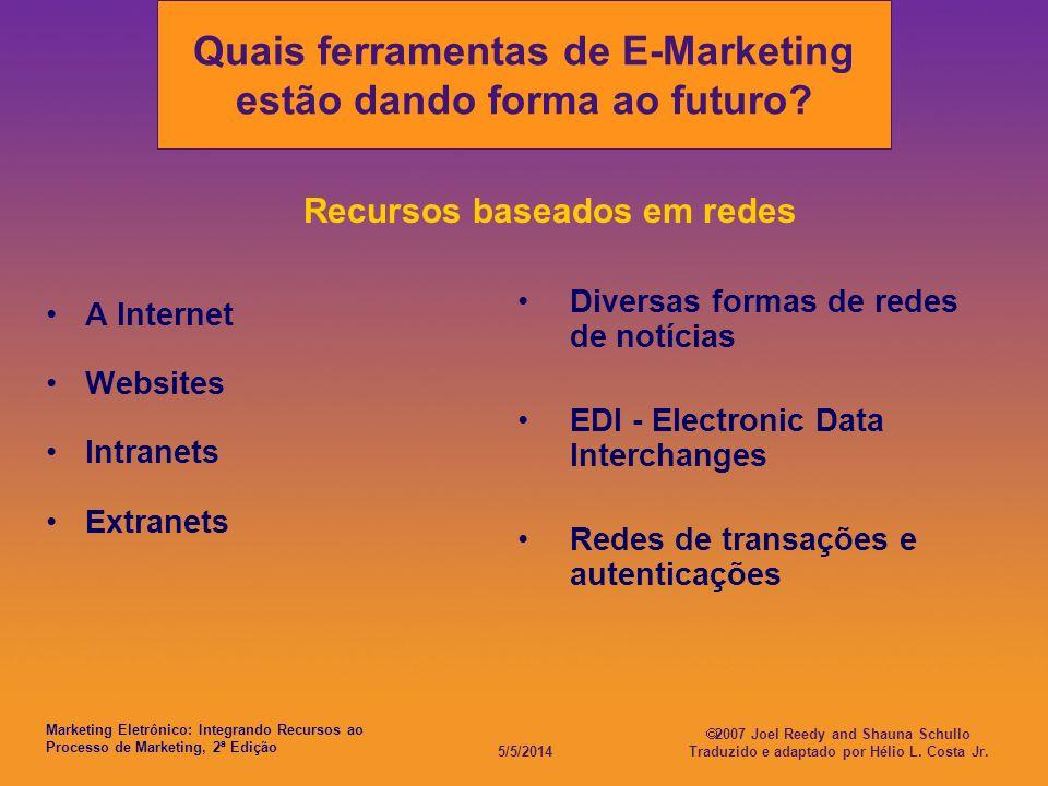 Quais ferramentas de E-Marketing estão dando forma ao futuro