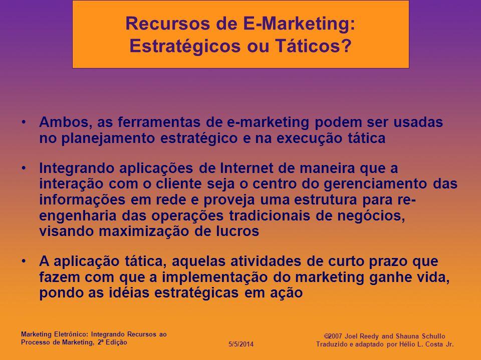 Recursos de E-Marketing: Estratégicos ou Táticos