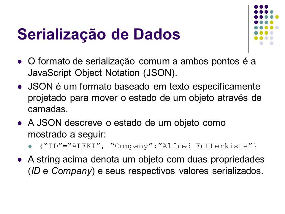 Serialização de Dados O formato de serialização comum a ambos pontos é a JavaScript Object Notation (JSON).