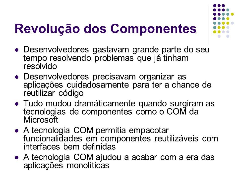 Revolução dos Componentes