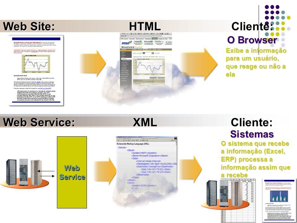 Web Site: HTML Cliente: