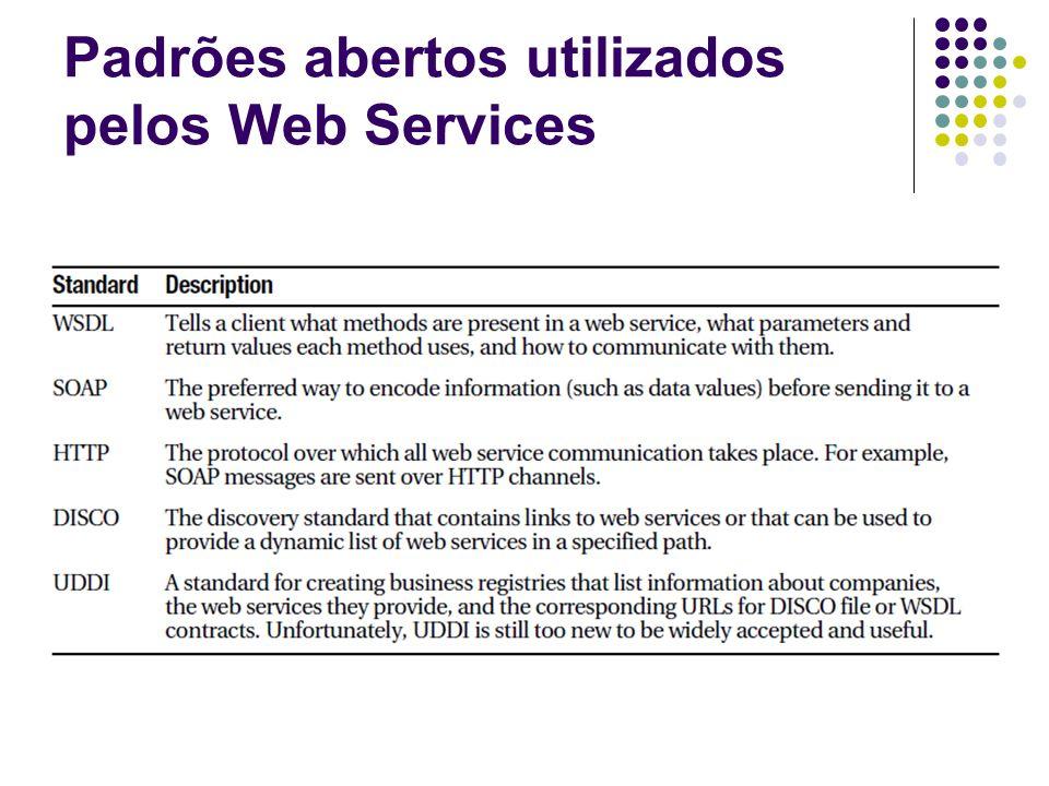 Padrões abertos utilizados pelos Web Services