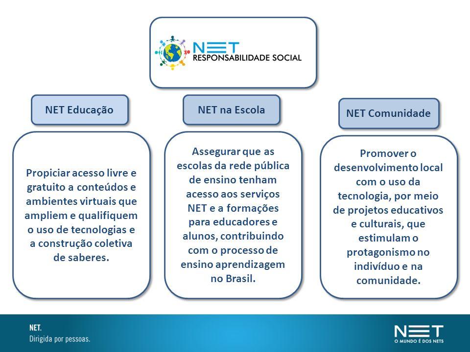NET Educação NET na Escola. NET Comunidade.