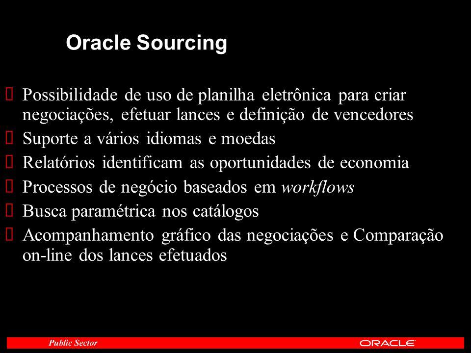 Oracle Sourcing Possibilidade de uso de planilha eletrônica para criar negociações, efetuar lances e definição de vencedores.