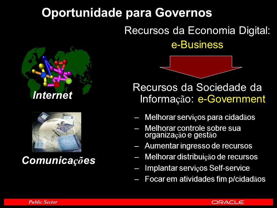 Oportunidade para Governos