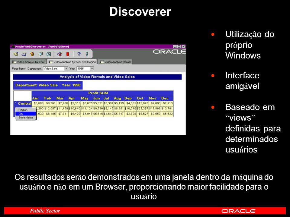 Discoverer Utilização do próprio Windows Interface amigável