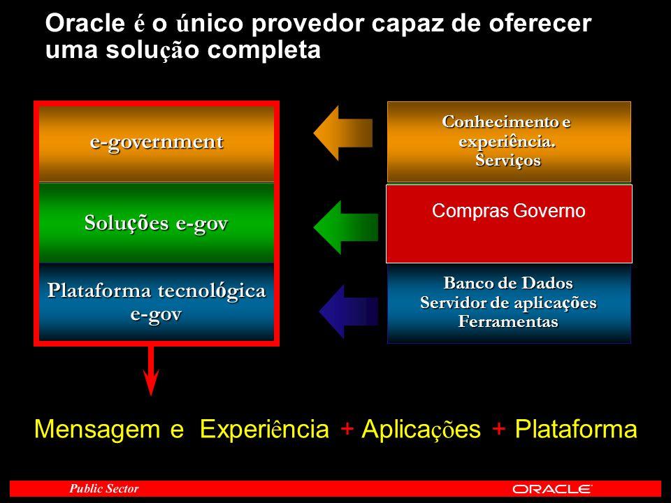 Oracle é o único provedor capaz de oferecer uma solução completa