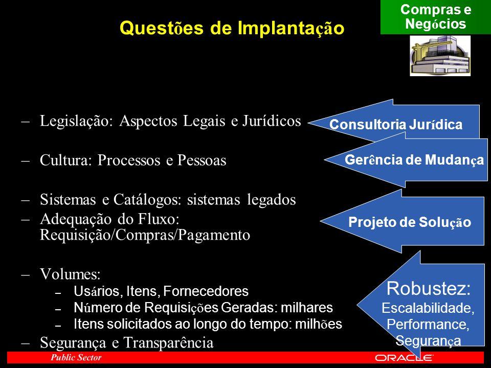 Questões de Implantação