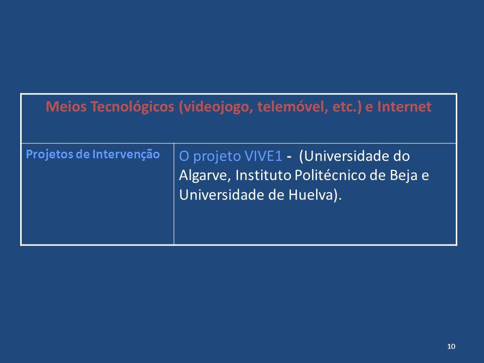Meios Tecnológicos (videojogo, telemóvel, etc.) e Internet