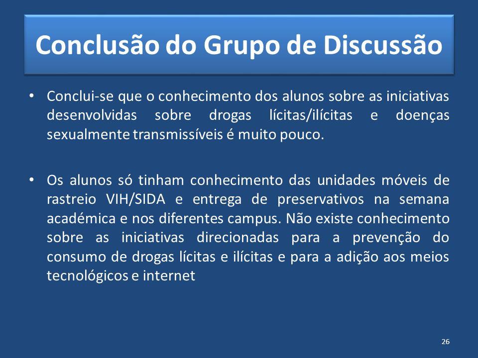 Conclusão do Grupo de Discussão