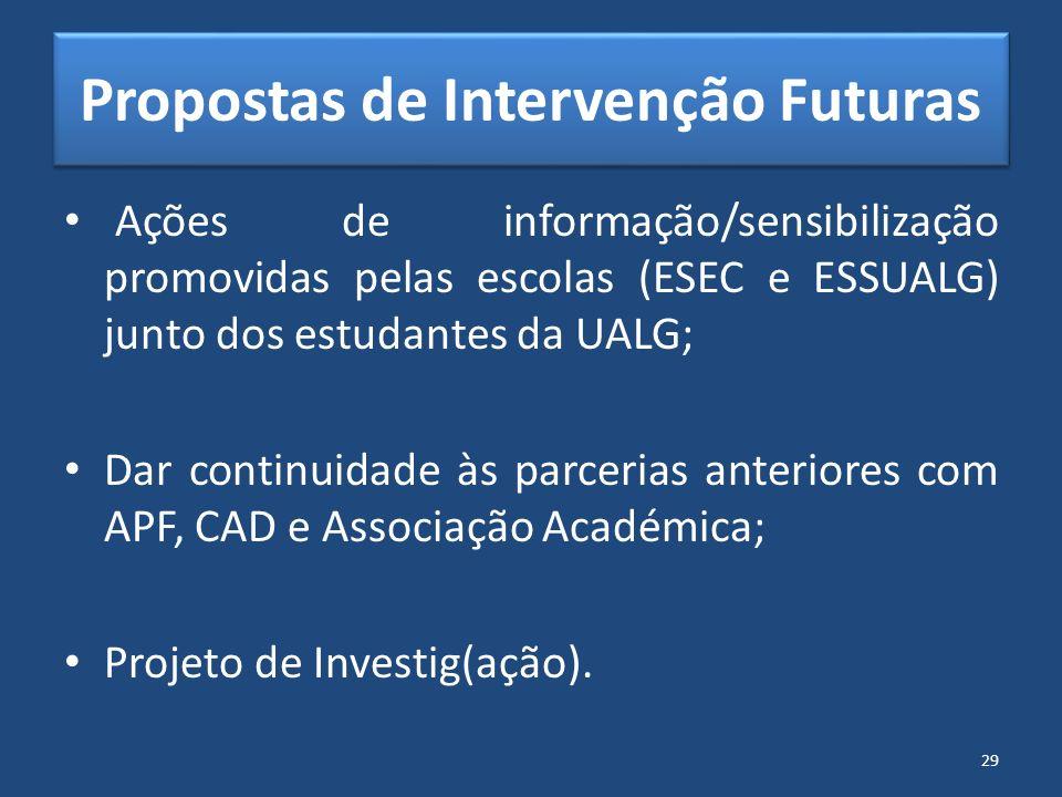 Propostas de Intervenção Futuras