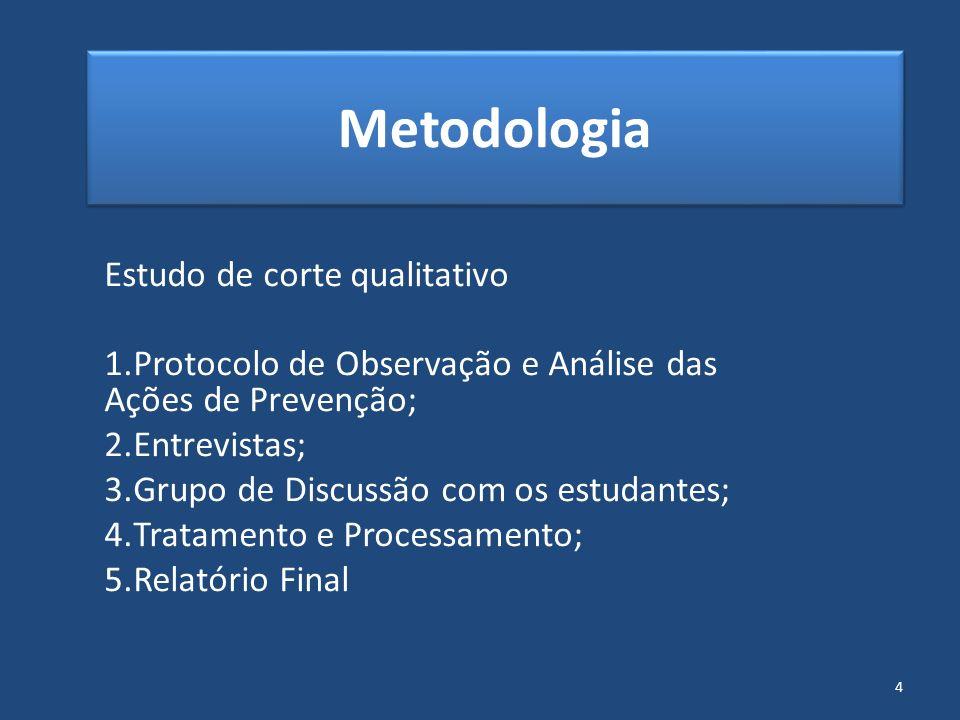 Metodologia Estudo de corte qualitativo