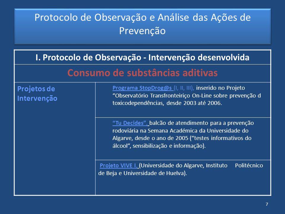 Protocolo de Observação e Análise das Ações de Prevenção