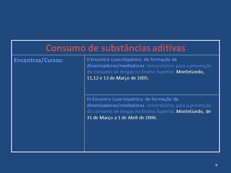 Consumo de substâncias aditivas