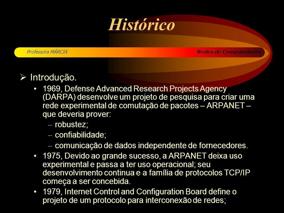 Histórico Introdução.