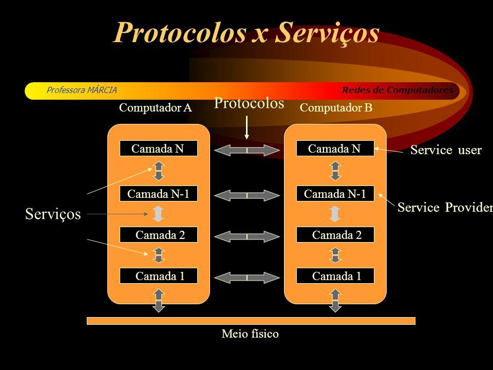 Protocolos x Serviços Protocolos Serviços Service user