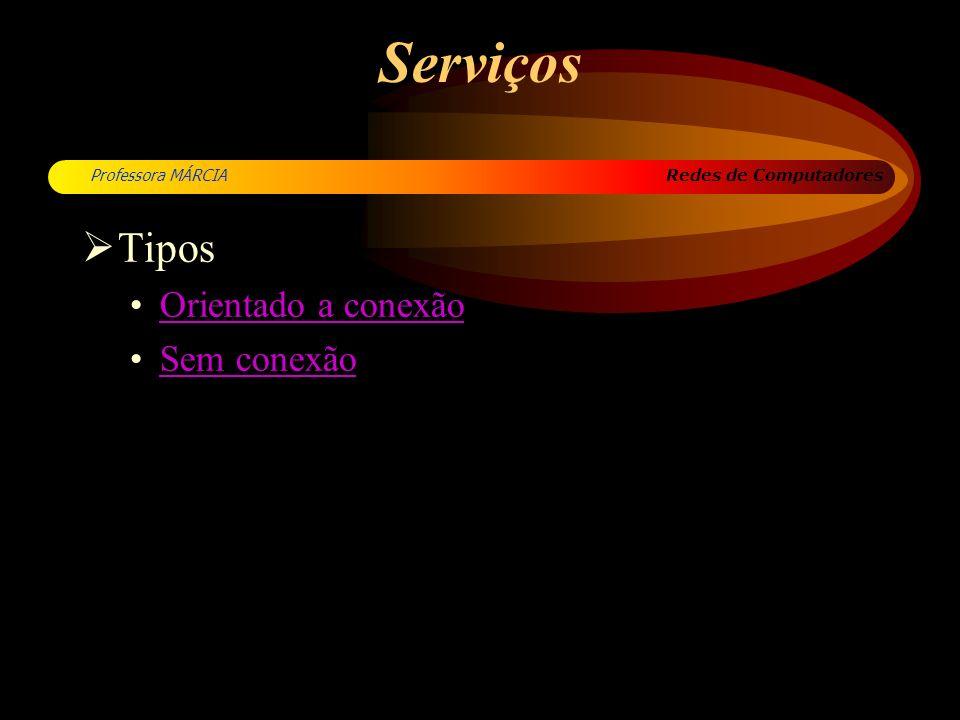Serviços Tipos Orientado a conexão Sem conexão